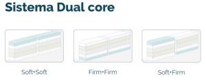 dual-core-1